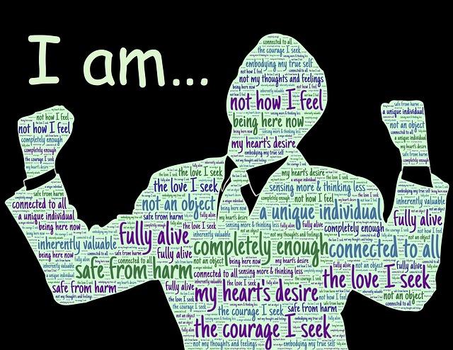 self-esteem word cloud in outline of person
